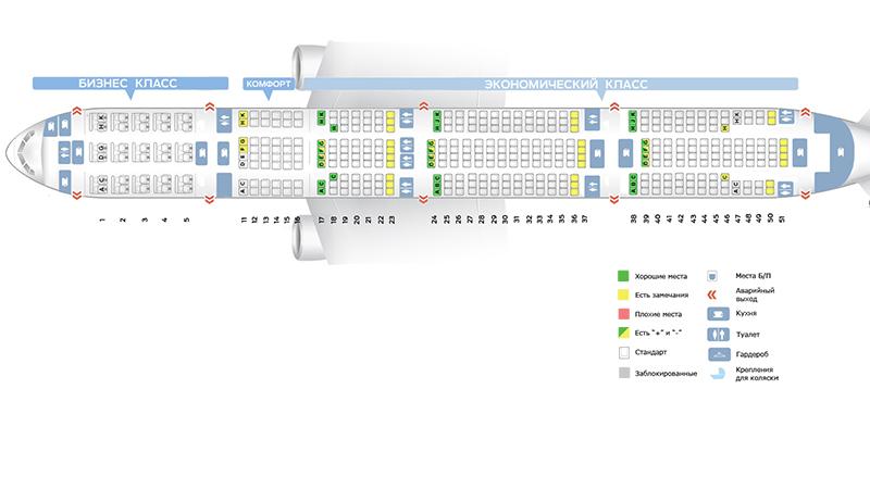 Схема салона Боинг 777-300 Россия