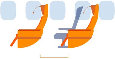 Салон Boeing 777-300 - класс комфорт