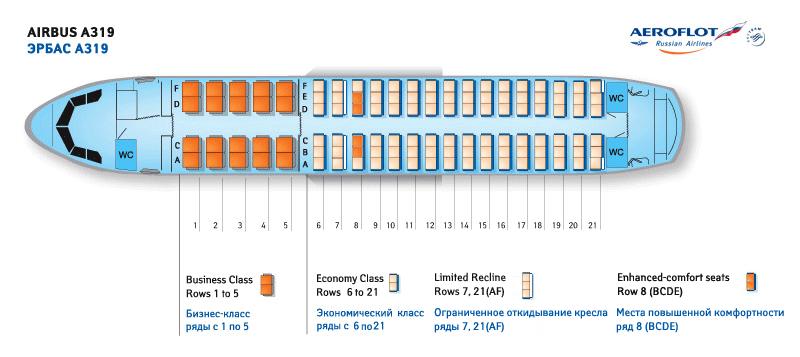Схема салона Airbus A319 Аэрофлот