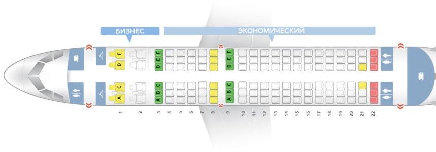 Размеры Аэробуса А319