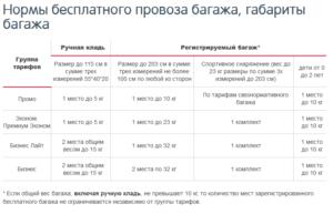 Нормы провоза багажа в Урал Авиа