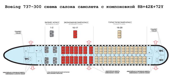 Схема салона Boeing 737-300