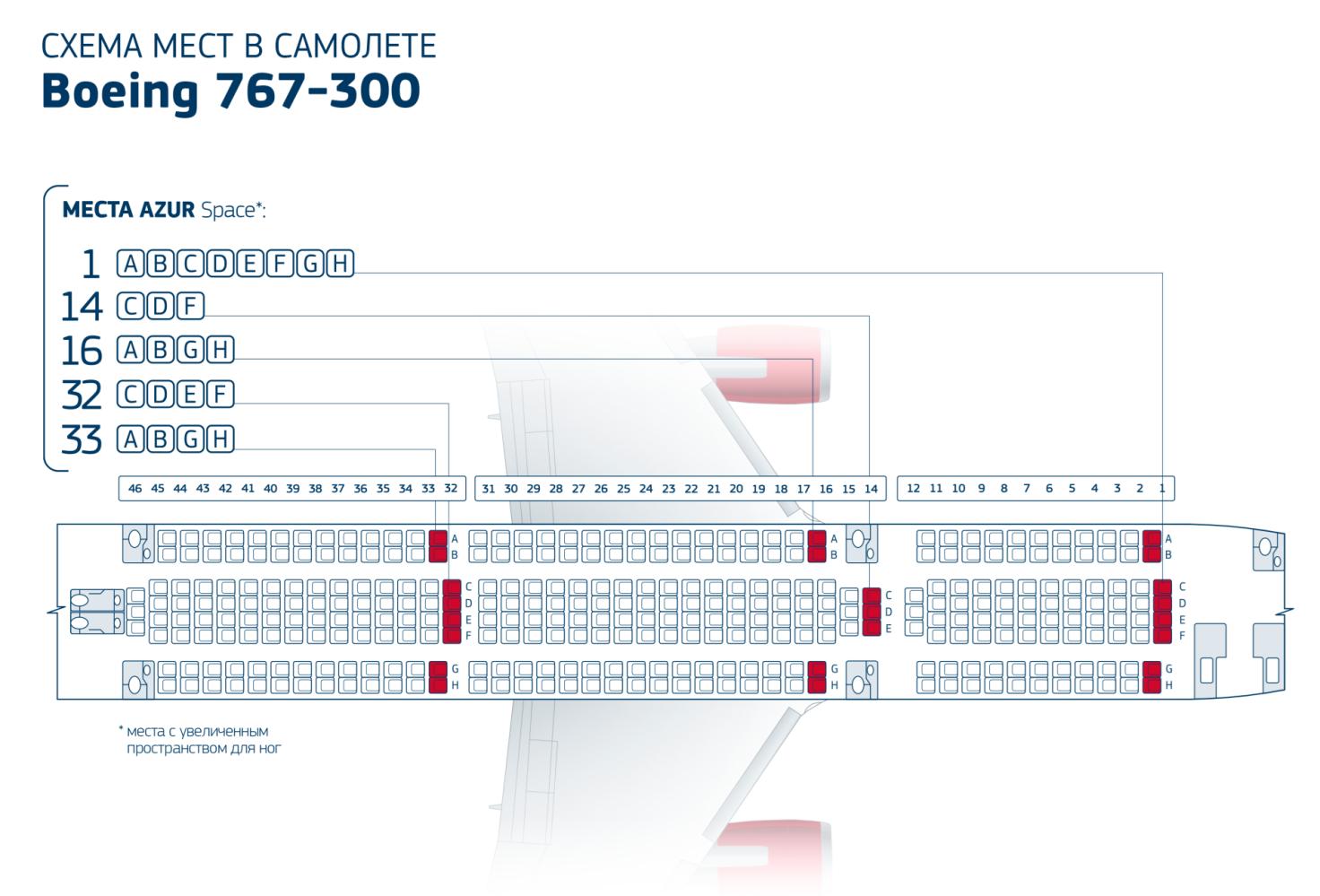 767 300 боинг схема самолета