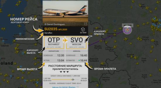 Информация о самолетах онлайн
